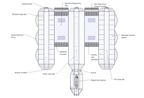 Schematic of the Trident Class Cargo Carrier